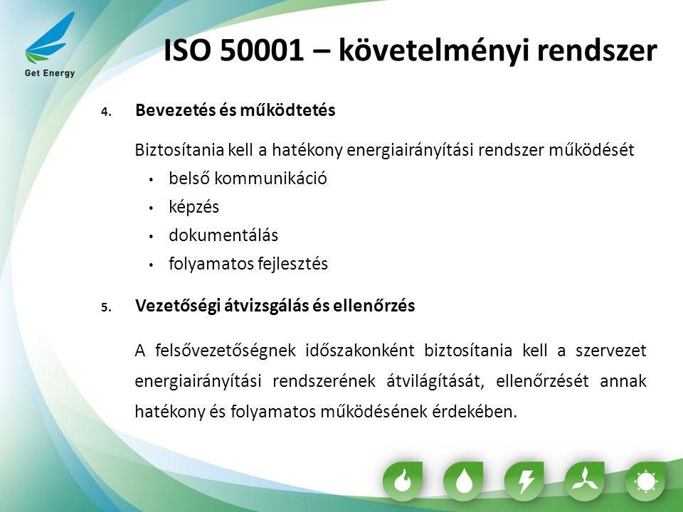 ISO 50001 – követelményi rendszer