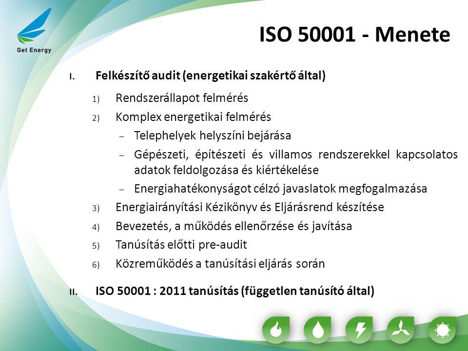 ISO 50001 - Menete Felkészítő audit (energetikai szakértő által)