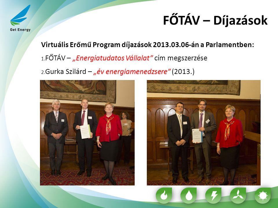 """FŐTÁV – Díjazások Virtuális Erőmű Program díjazások 2013.03.06-án a Parlamentben: FŐTÁV – """"Energiatudatos Vállalat cím megszerzése."""