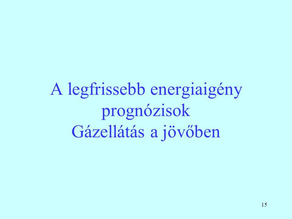 A legfrissebb energiaigény prognózisok Gázellátás a jövőben