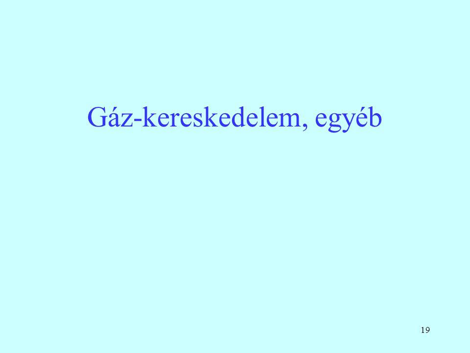 Gáz-kereskedelem, egyéb