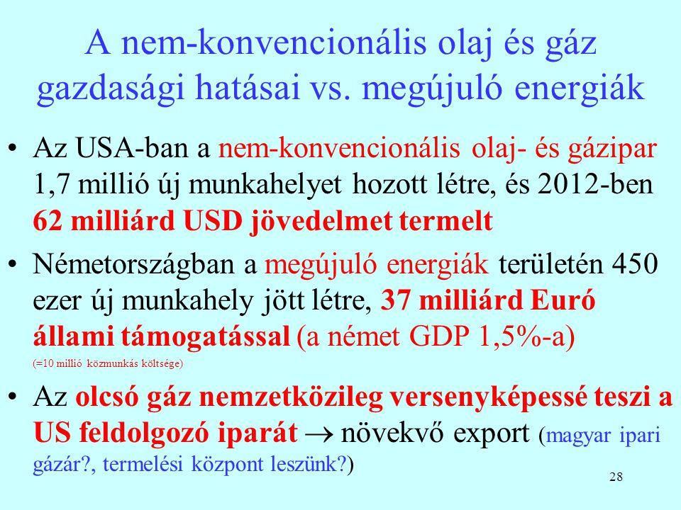 A nem-konvencionális olaj és gáz gazdasági hatásai vs