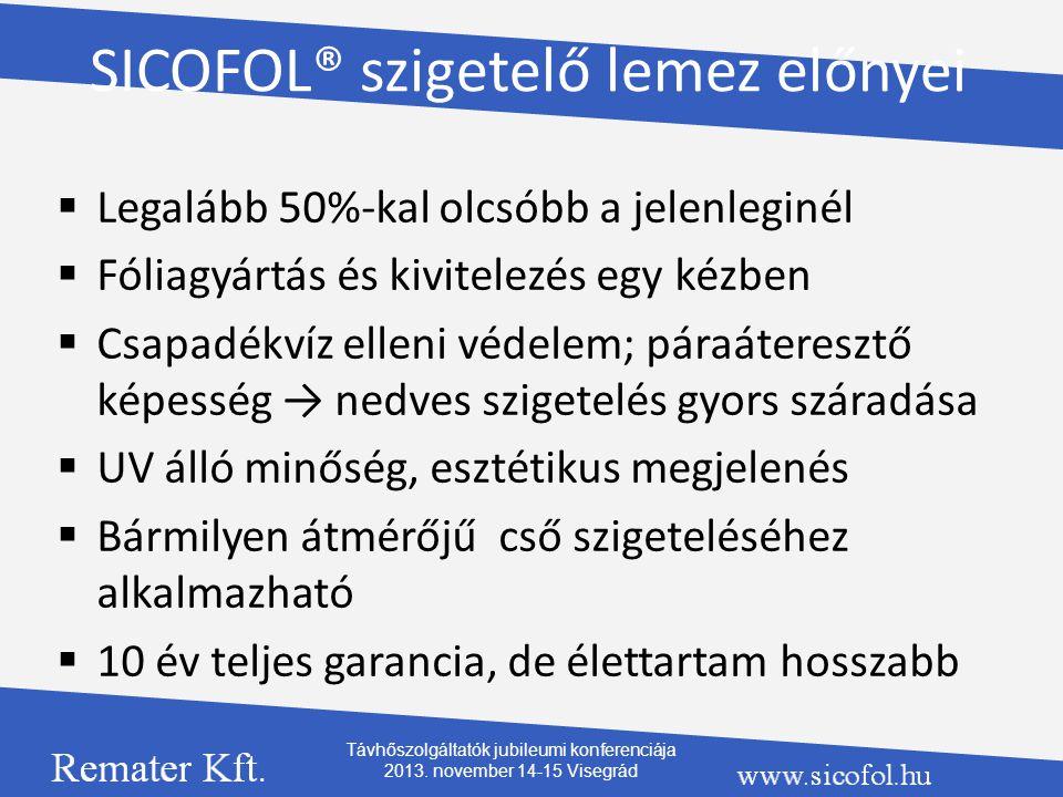 SICOFOL® szigetelő lemez előnyei
