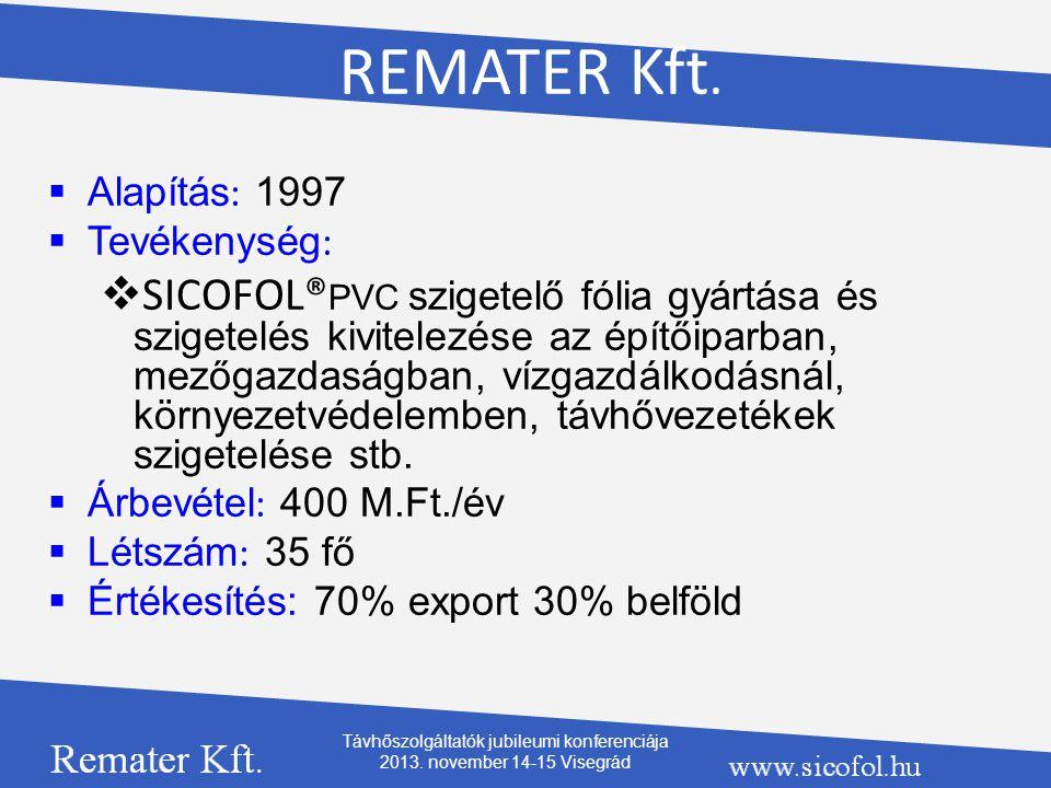 REMATER KFT www.remater.hju, www.sicofol.hu