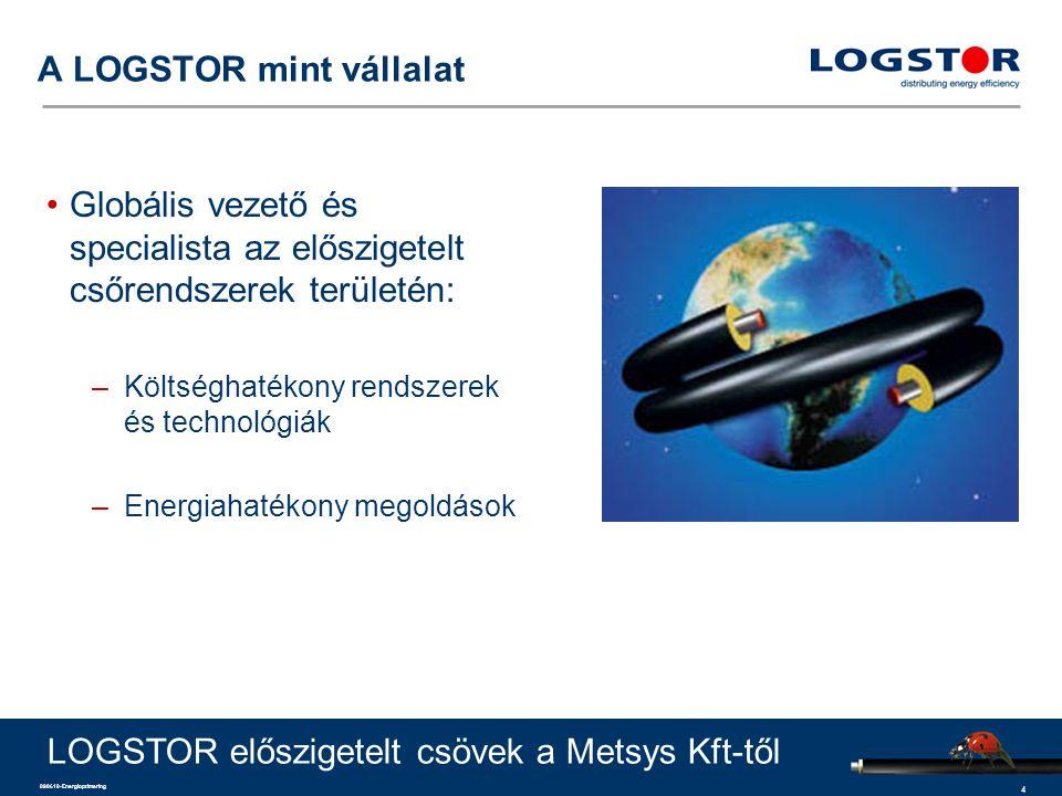 A LOGSTOR mint vállalat