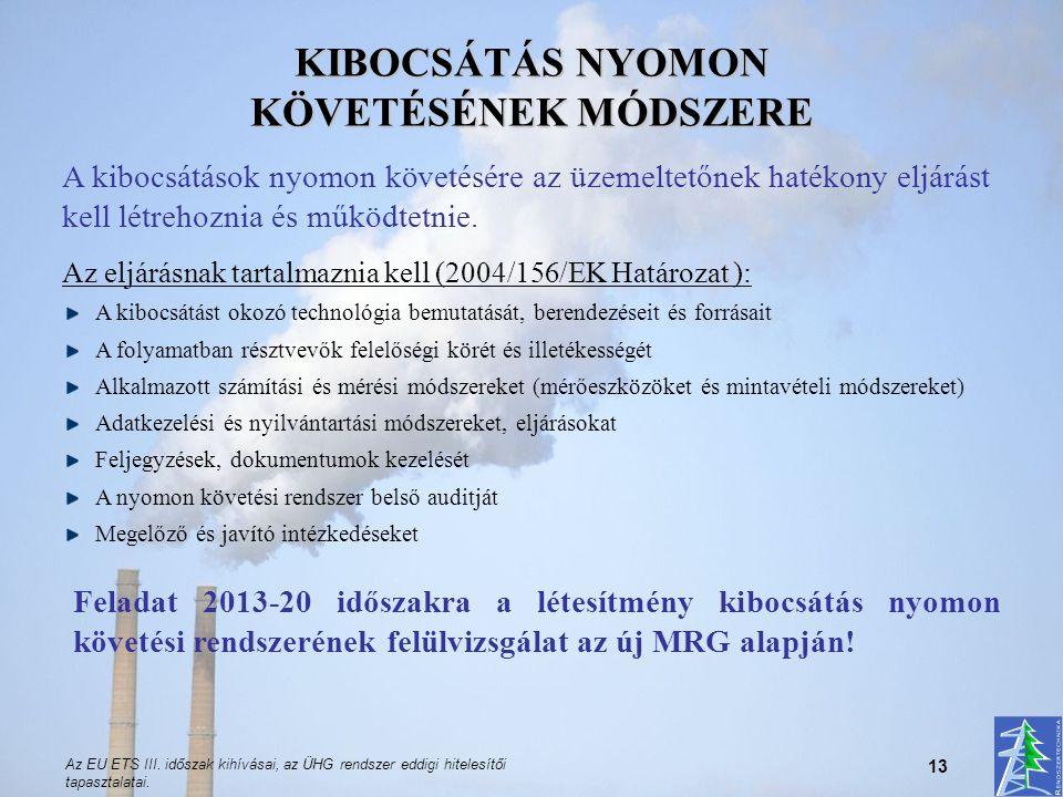 KIBOCSÁTÁS NYOMON KÖVETÉSÉNEK MÓDSZERE