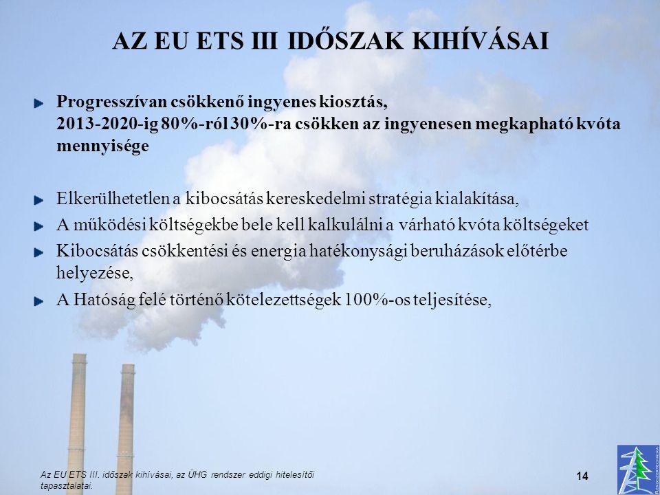 AZ EU ETS III IDŐSZAK KIHÍVÁSAI