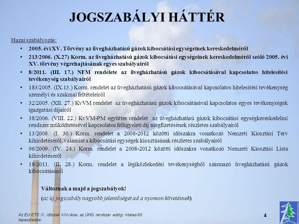 JOGSZABÁLYI HÁTTÉR Hazai szabályozás: