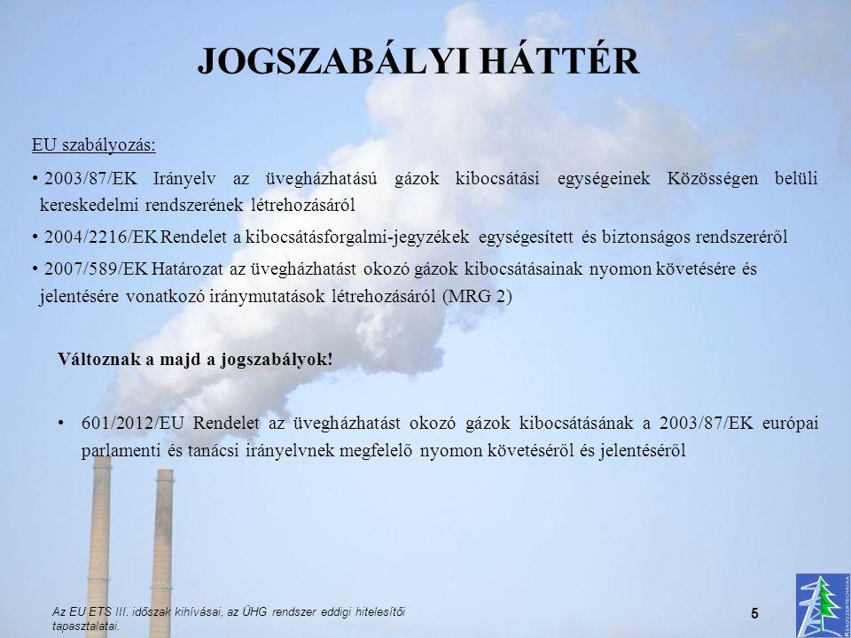 JOGSZABÁLYI HÁTTÉR EU szabályozás: