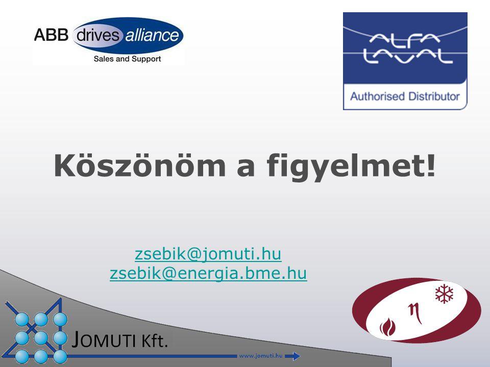 Köszönöm a figyelmet! zsebik@jomuti.hu zsebik@energia.bme.hu