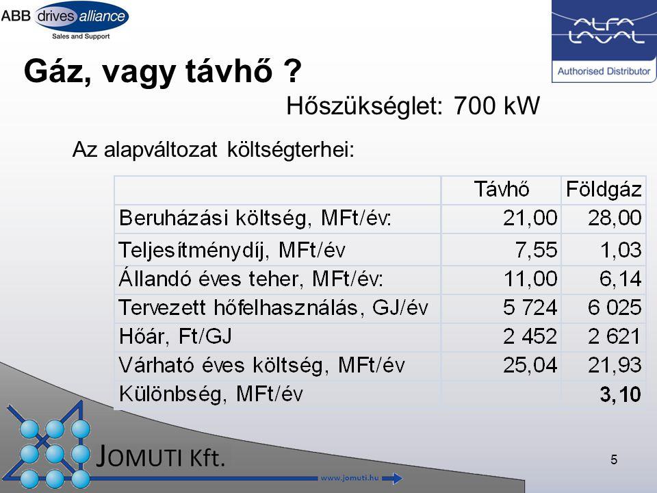 Gáz, vagy távhő Hőszükséglet: 700 kW