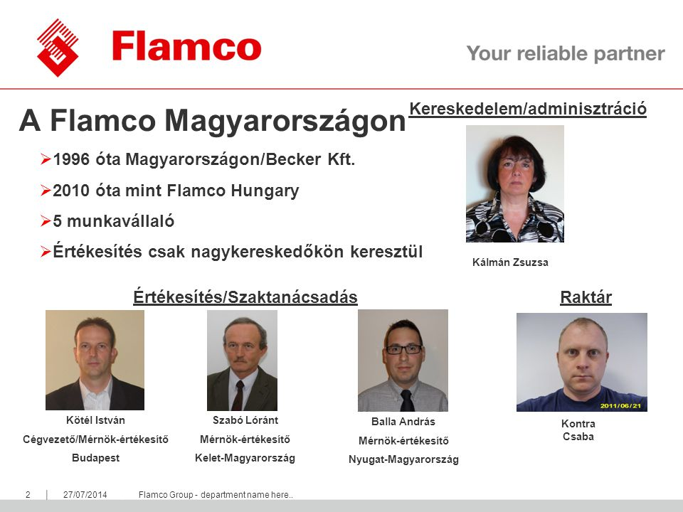 A Flamco Magyarországon