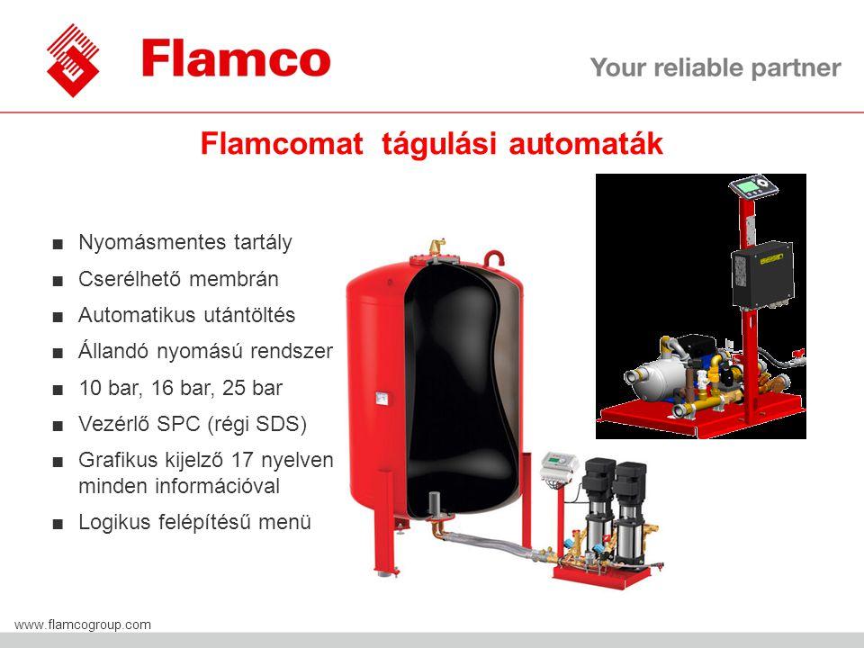 Flamcomat tágulási automaták