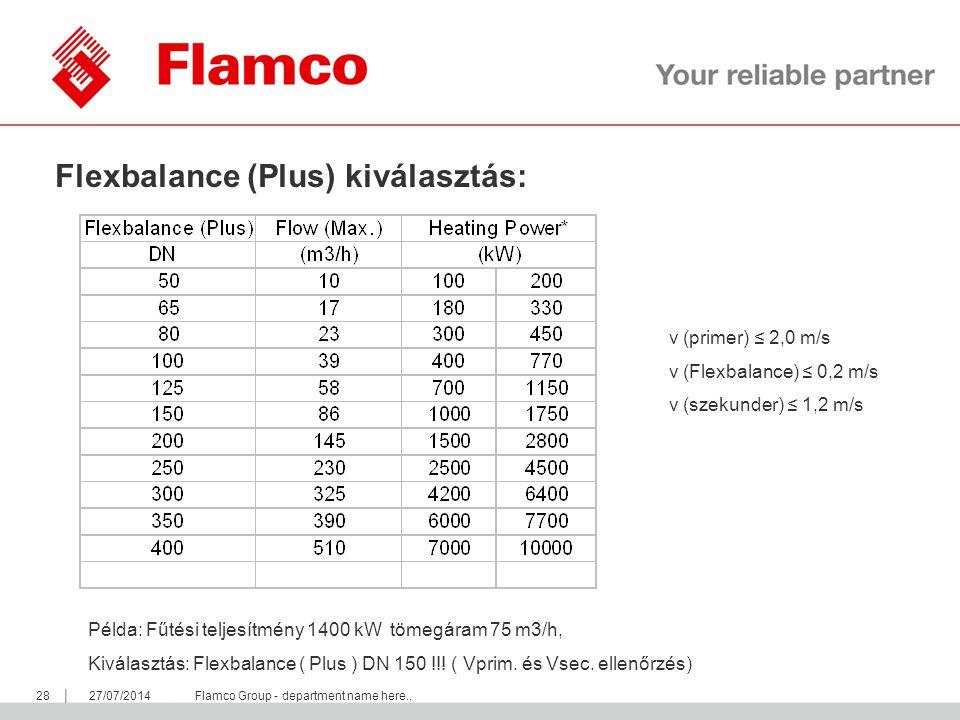 Flexbalance (Plus) kiválasztás: