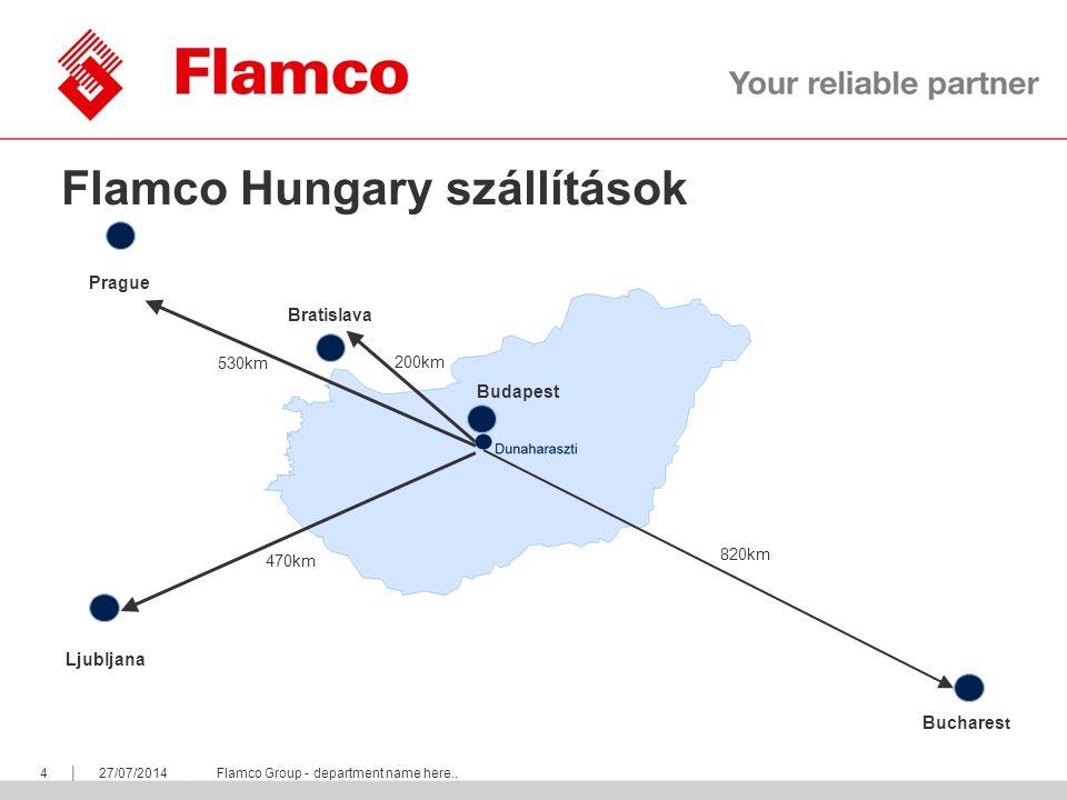 Flamco Hungary szállítások