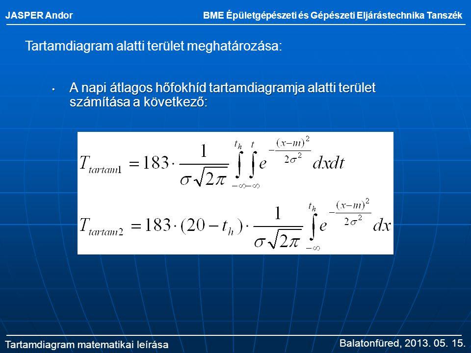 Tartamdiagram alatti terület meghatározása: