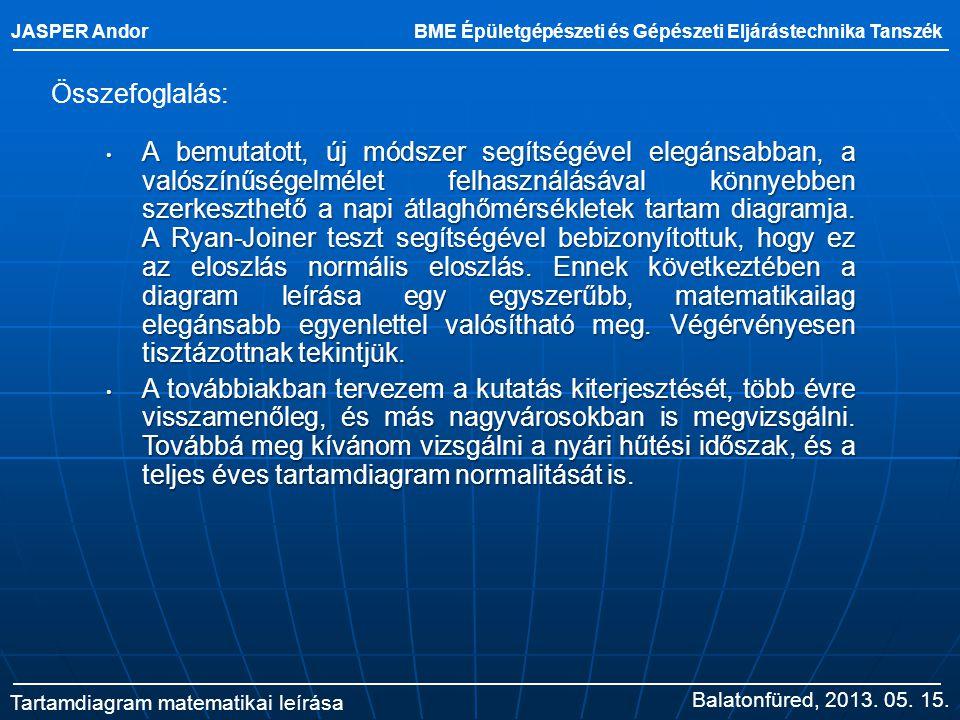 JASPER Andor BME Épületgépészeti és Gépészeti Eljárástechnika Tanszék. Összefoglalás: