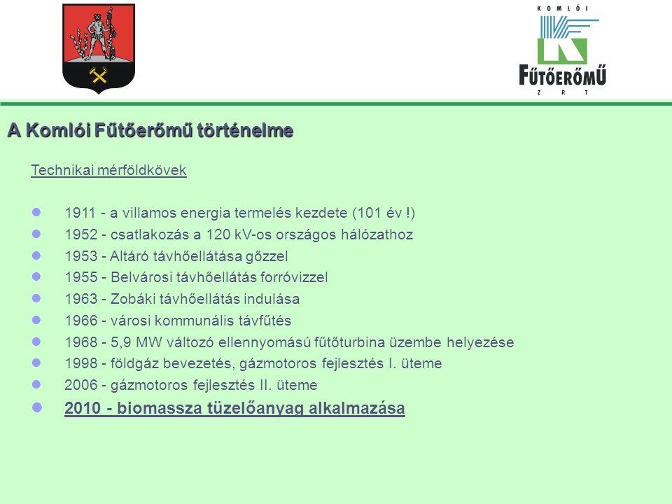 A Komlói Fűtőerőmű történelme