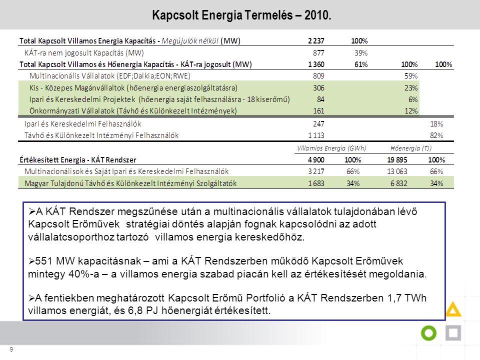 Kapcsolt Energia Termelés – 2010.