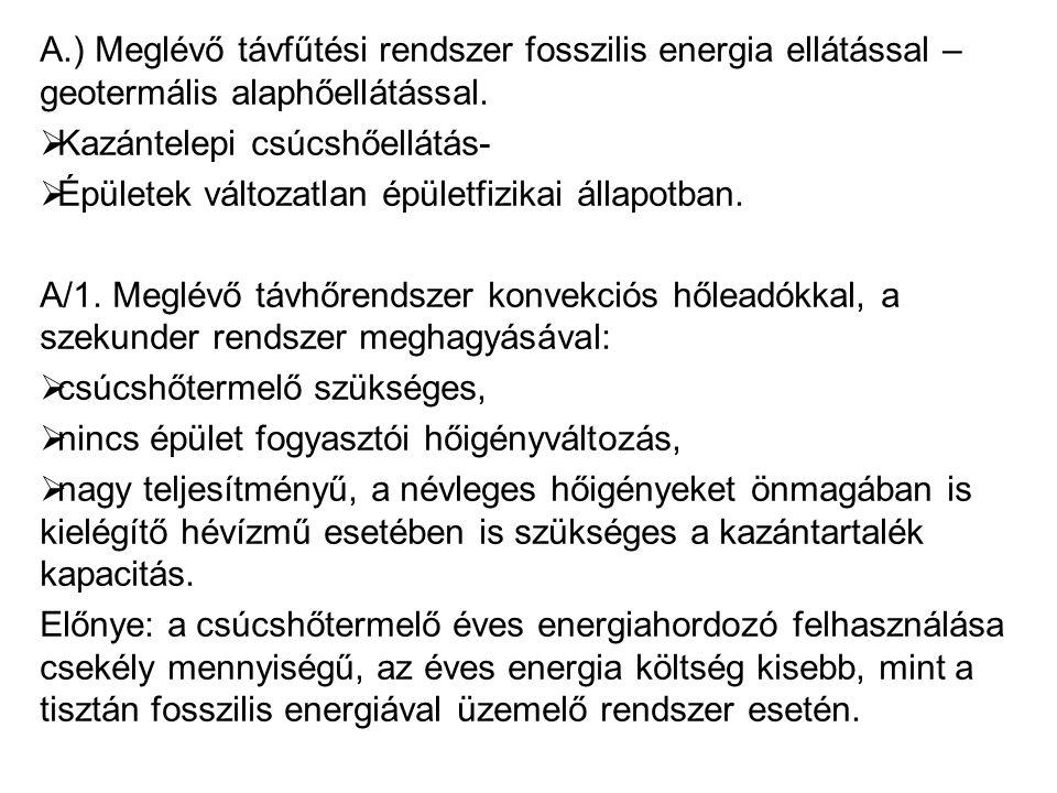 A.) Meglévő távfűtési rendszer fosszilis energia ellátással – geotermális alaphőellátással.