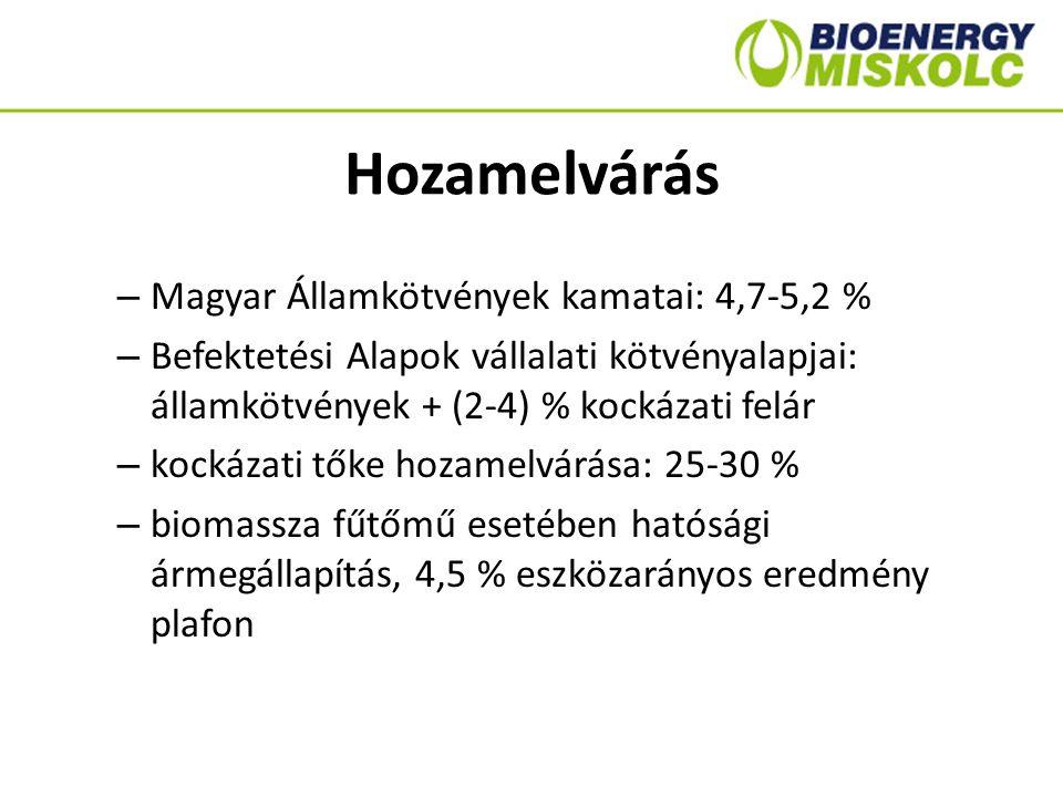 Hozamelvárás Magyar Államkötvények kamatai: 4,7-5,2 %