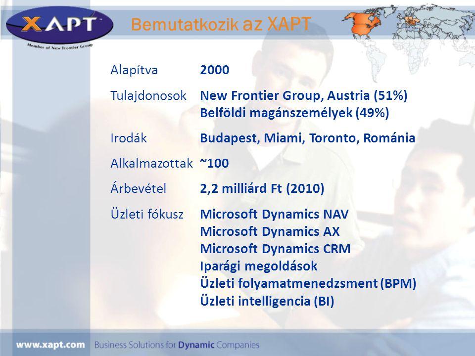 Bemutatkozik az XAPT Alapítva 2000