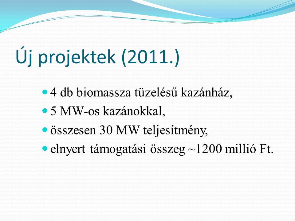 Új projektek (2011.) 4 db biomassza tüzelésű kazánház,