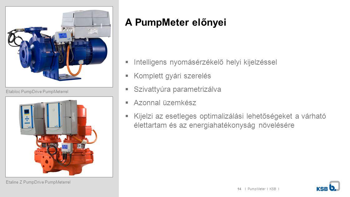A PumpMeter előnyei Intelligens nyomásérzékelő helyi kijelzéssel