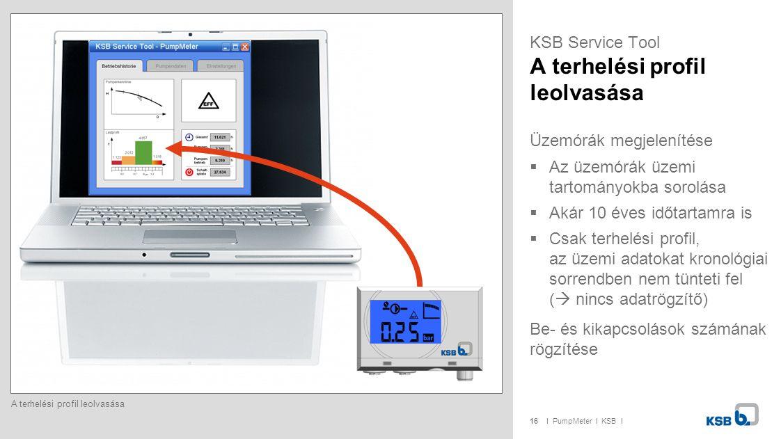 KSB Service Tool A terhelési profil leolvasása