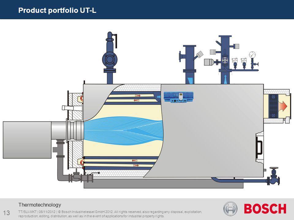 Product portfolio UT-L
