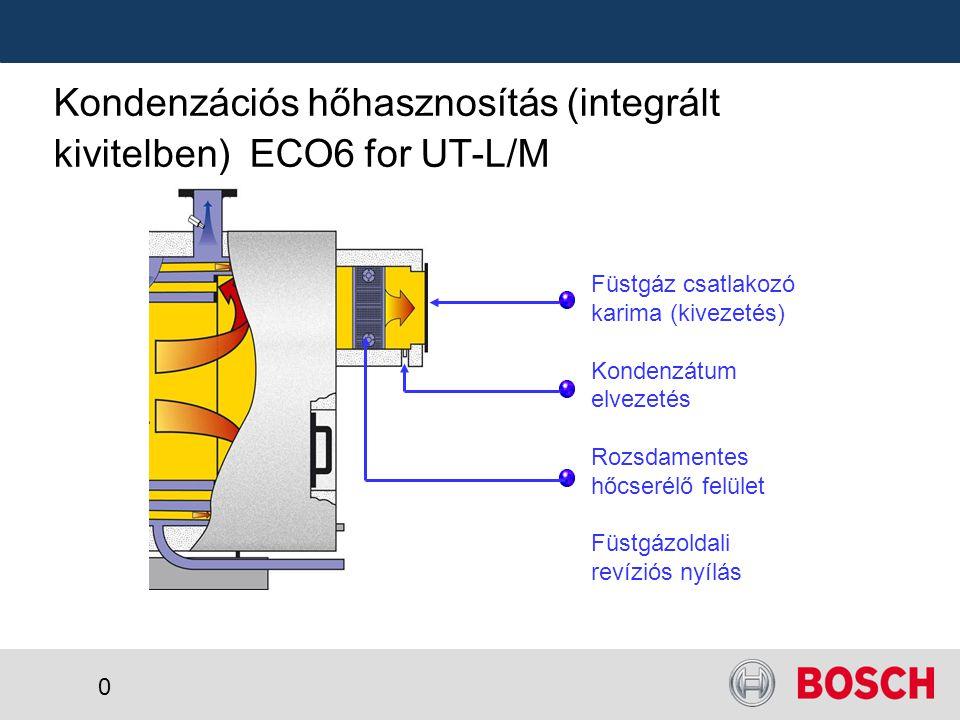 Kondenzációs hőhasznosítás (integrált kivitelben) ECO6 for UT-L/M