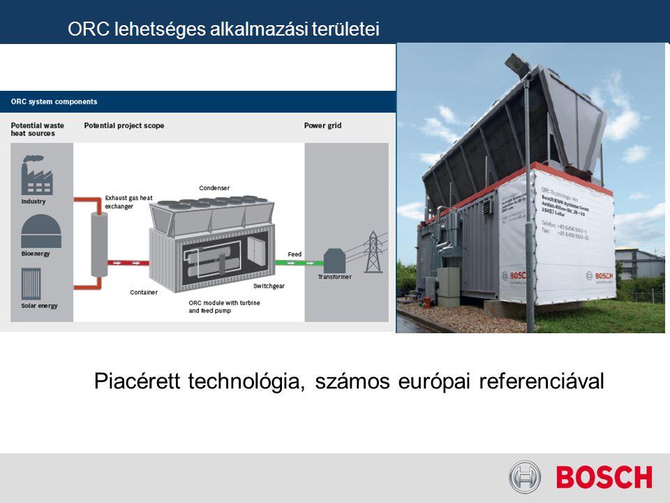 Piacérett technológia, számos európai referenciával