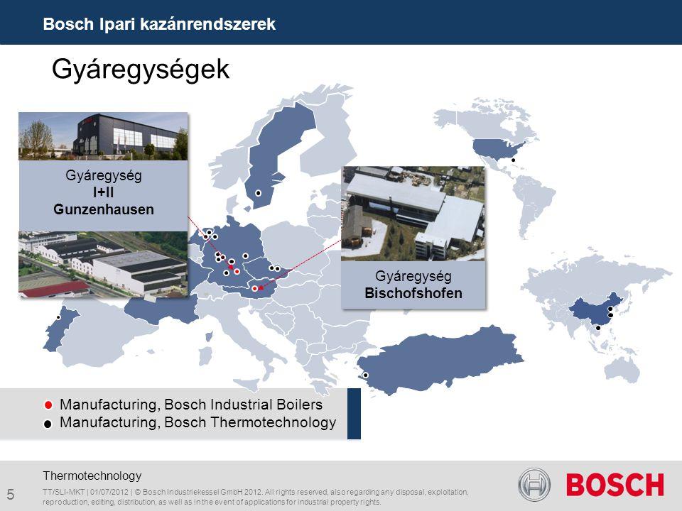 Gyáregységek Bosch Ipari kazánrendszerek