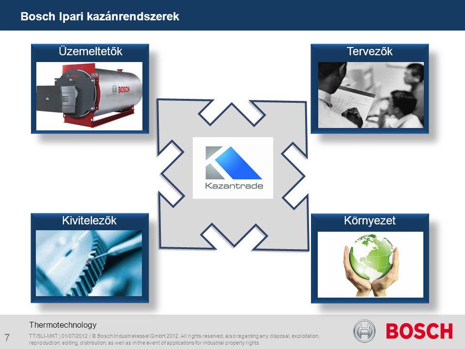Bosch Ipari kazánrendszerek