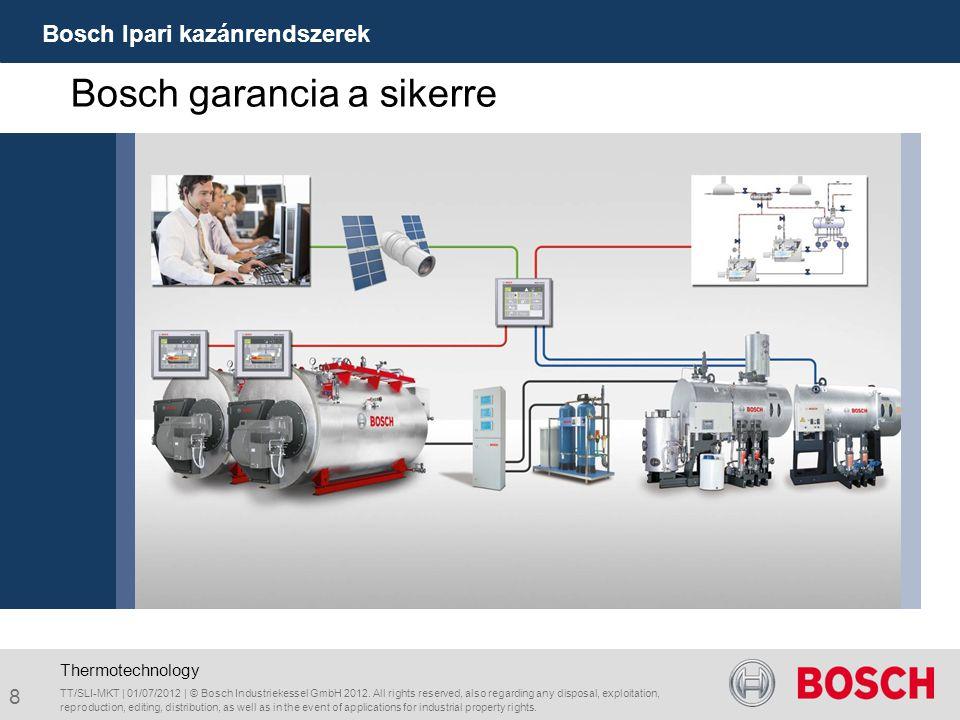 Bosch garancia a sikerre