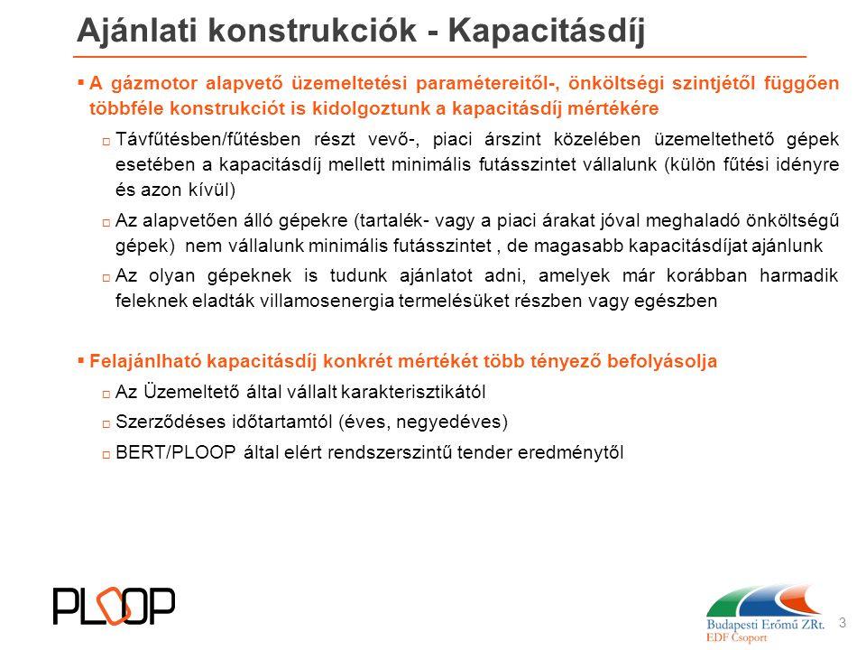 Ajánlati konstrukciók - Kapacitásdíj