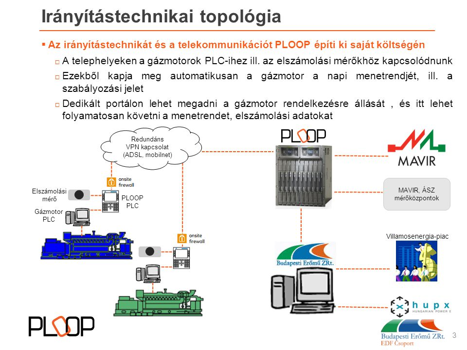 Irányítástechnikai topológia