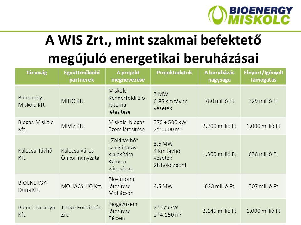 A WIS Zrt., mint szakmai befektető megújuló energetikai beruházásai