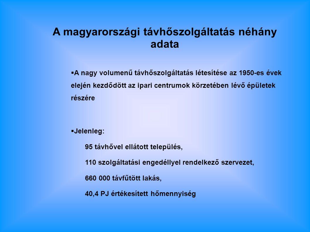 A magyarországi távhőszolgáltatás néhány adata