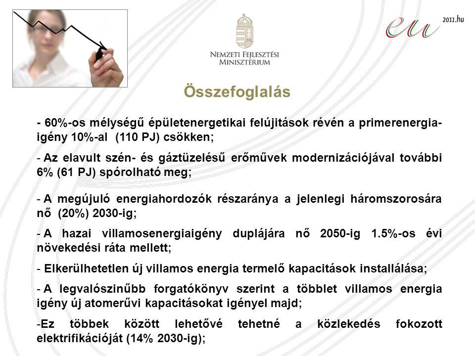 Összefoglalás - 60%-os mélységű épületenergetikai felújitások révén a primerenergia-igény 10%-al (110 PJ) csökken;