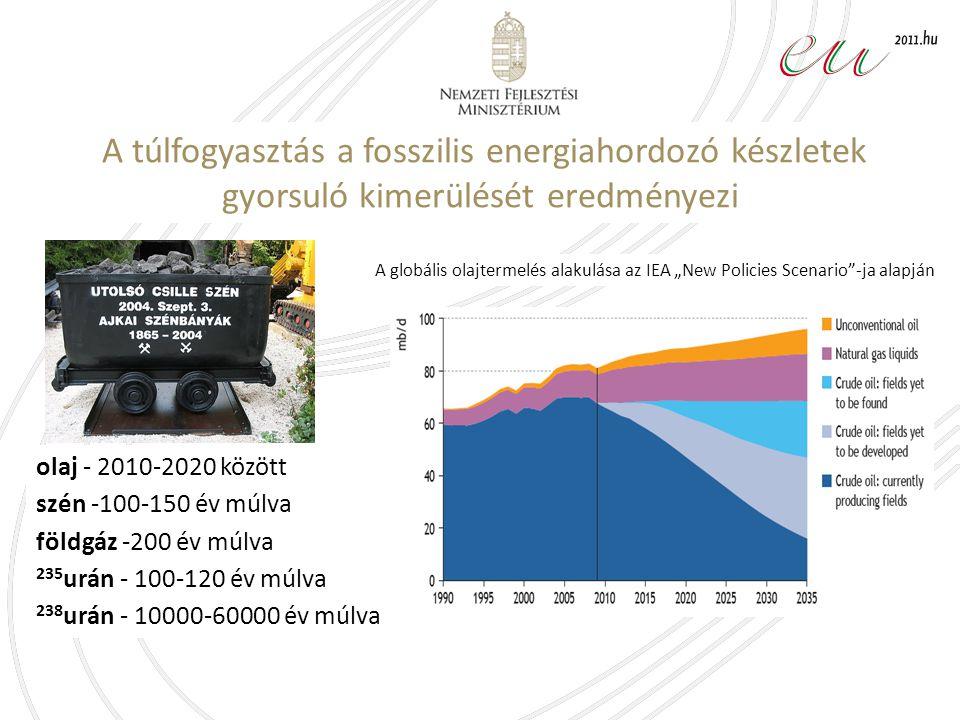 A túlfogyasztás a fosszilis energiahordozó készletek