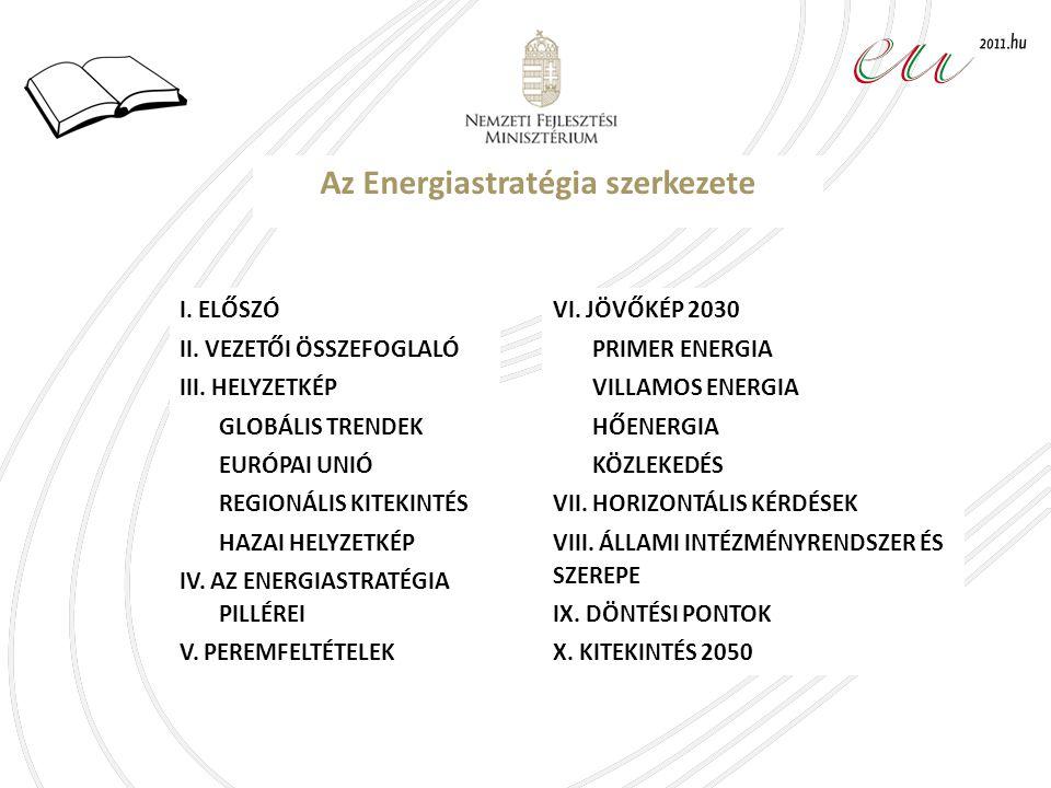 Az Energiastratégia szerkezete