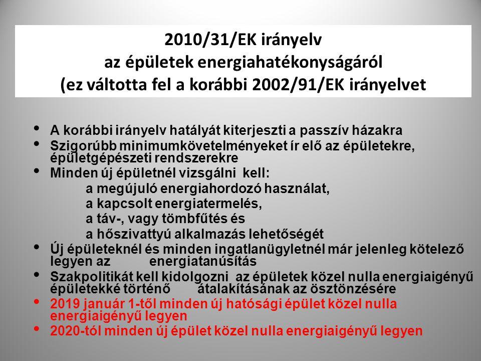 2010/31/EK irányelv az épületek energiahatékonyságáról (ez váltotta fel a korábbi 2002/91/EK irányelvet