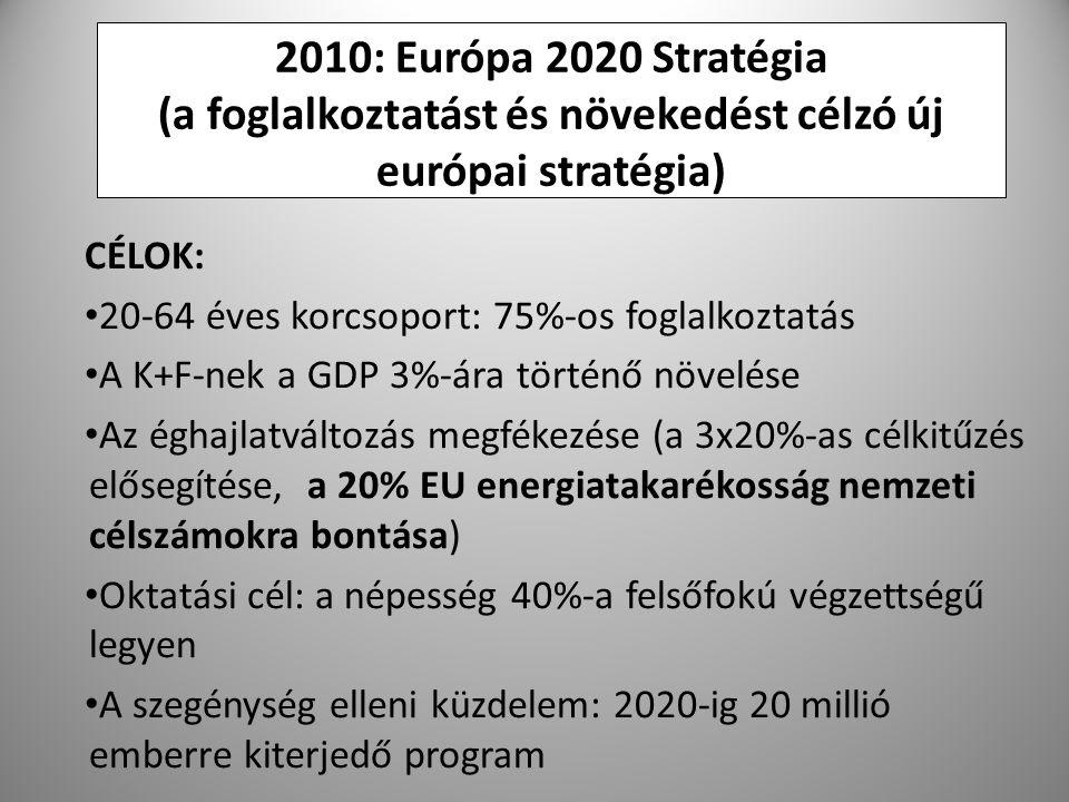 2010: Európa 2020 Stratégia (a foglalkoztatást és növekedést célzó új európai stratégia)