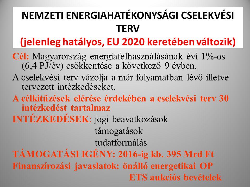 NEMZETI ENERGIAHATÉKONYSÁGI CSELEKVÉSI TERV (jelenleg hatályos, EU 2020 keretében változik)