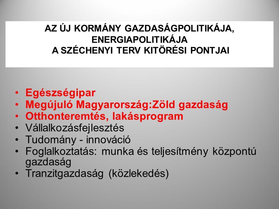 Megújuló Magyarország:Zöld gazdaság Otthonteremtés, lakásprogram