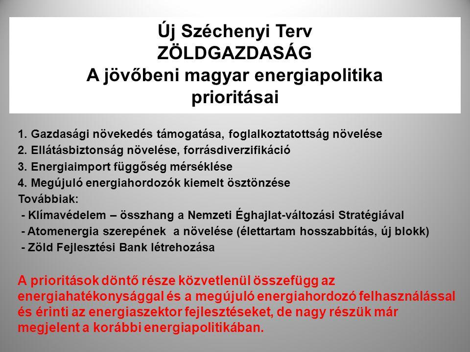 Új Széchenyi Terv ZÖLDGAZDASÁG A jövőbeni magyar energiapolitika prioritásai