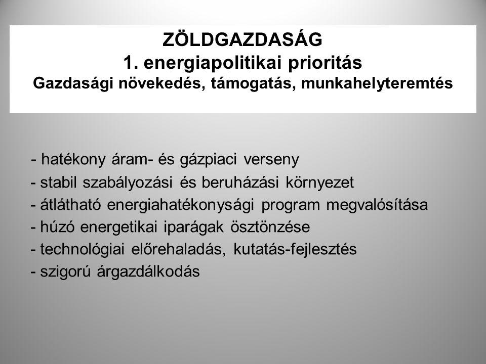 - hatékony áram- és gázpiaci verseny