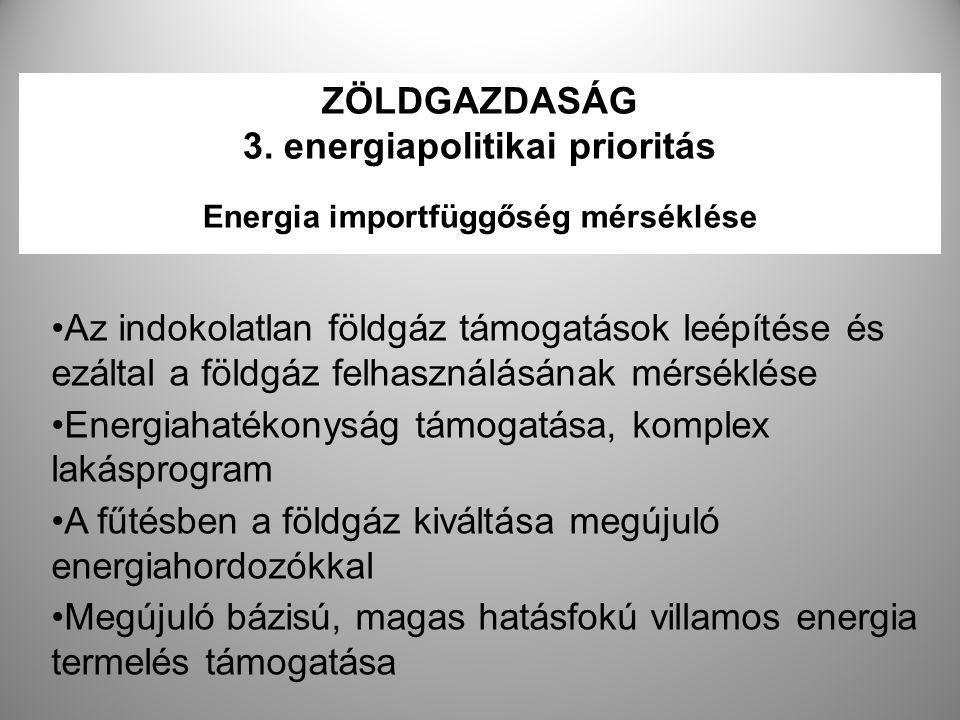 ZÖLDGAZDASÁG 3. energiapolitikai prioritás Energia importfüggőség mérséklése