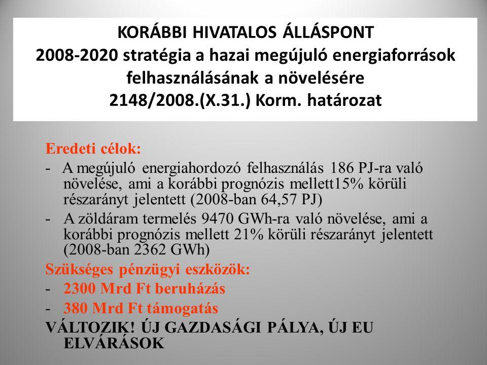 KORÁBBI HIVATALOS ÁLLÁSPONT 2008-2020 stratégia a hazai megújuló energiaforrások felhasználásának a növelésére 2148/2008.(X.31.) Korm. határozat